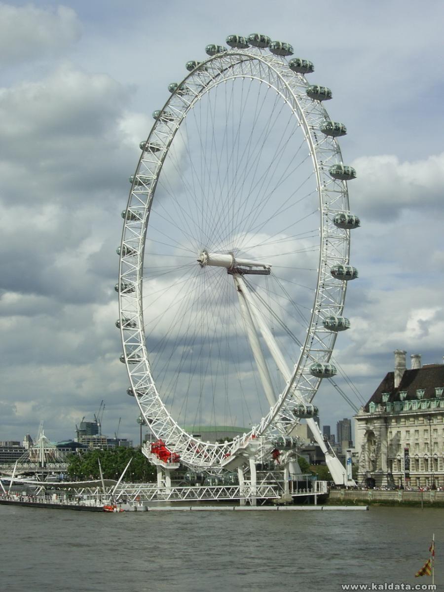 Виенското колело 'London Eye'