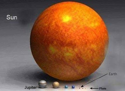 sun_v_planets.jpg