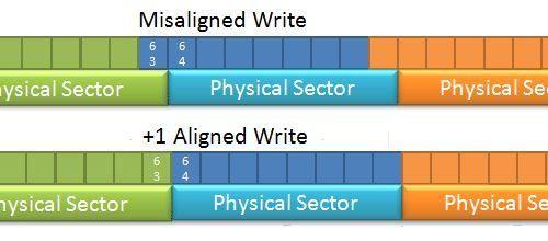 xp sectors.jpg