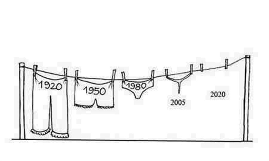 100 years female underwear evolution (Large)