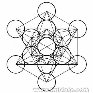 sacred geometry Humanity Healing