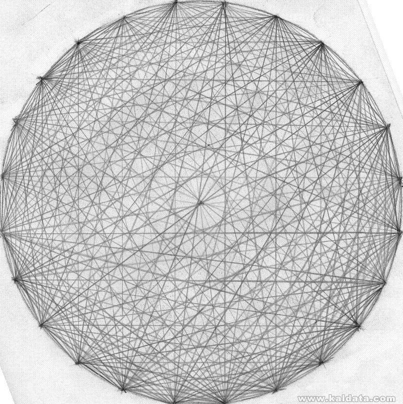 sacred geometry 2 By mariapopy94 d3rq5ms