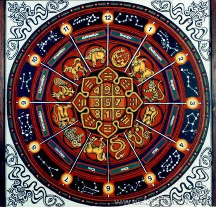 Древнобългарският календар