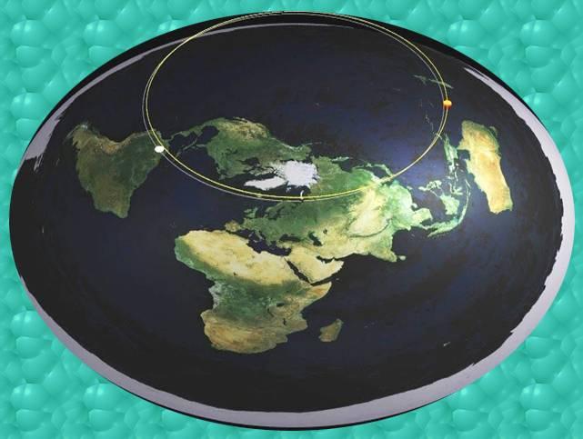 Ploskata Zemia - vis6eto znanie - Stamat - 10.jpg