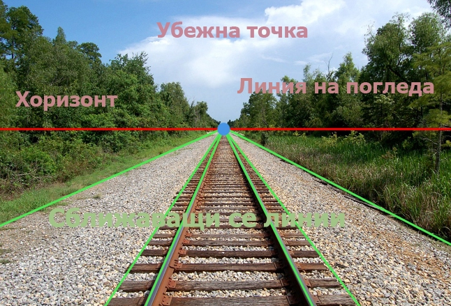 Zakona za Perspektivata - Stamat - 03.jpg
