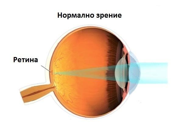 Zakona za Perspektivata - Stamat - 09.jpg