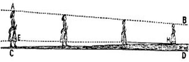 Zakona za Perspektivata - Stamat - 12.jpg