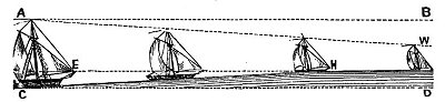 Zakona za Perspektivata - Stamat - 13.jpg
