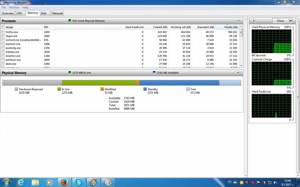 WRM_RAM.jpg