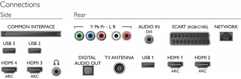 televizor-philips-40puh6400-88-ultra-hd-android-tv_9.jpg