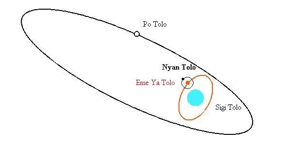 sirius-stars-peshakoffstudio-2.jpg
