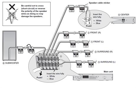 pic1011494panasonic+sc+ht520+manual.jpg