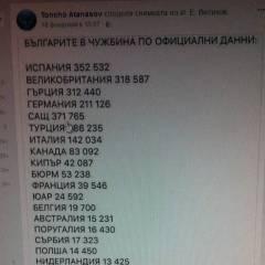 vanevski