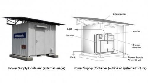 Panasonic създадоха подвижна фотоволтаична система