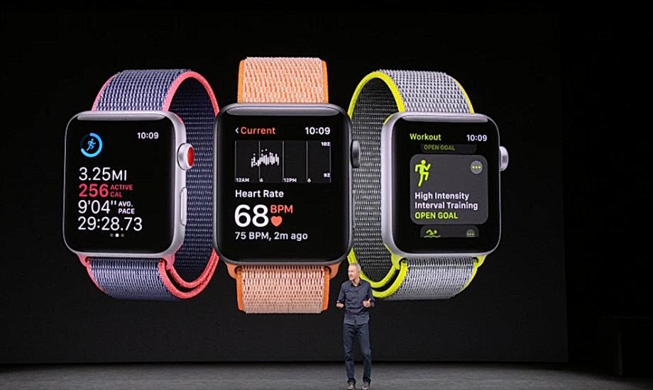 Снимка: Apple са истинския господар на пазара на смарт часовници и носима технология
