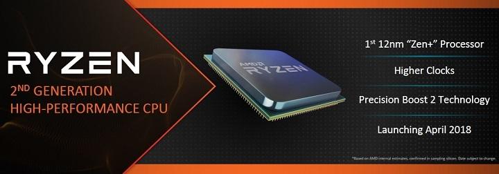 Малко преди началото на CES 2018 компанията AMD обяви плановете